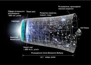 universe_history_planck